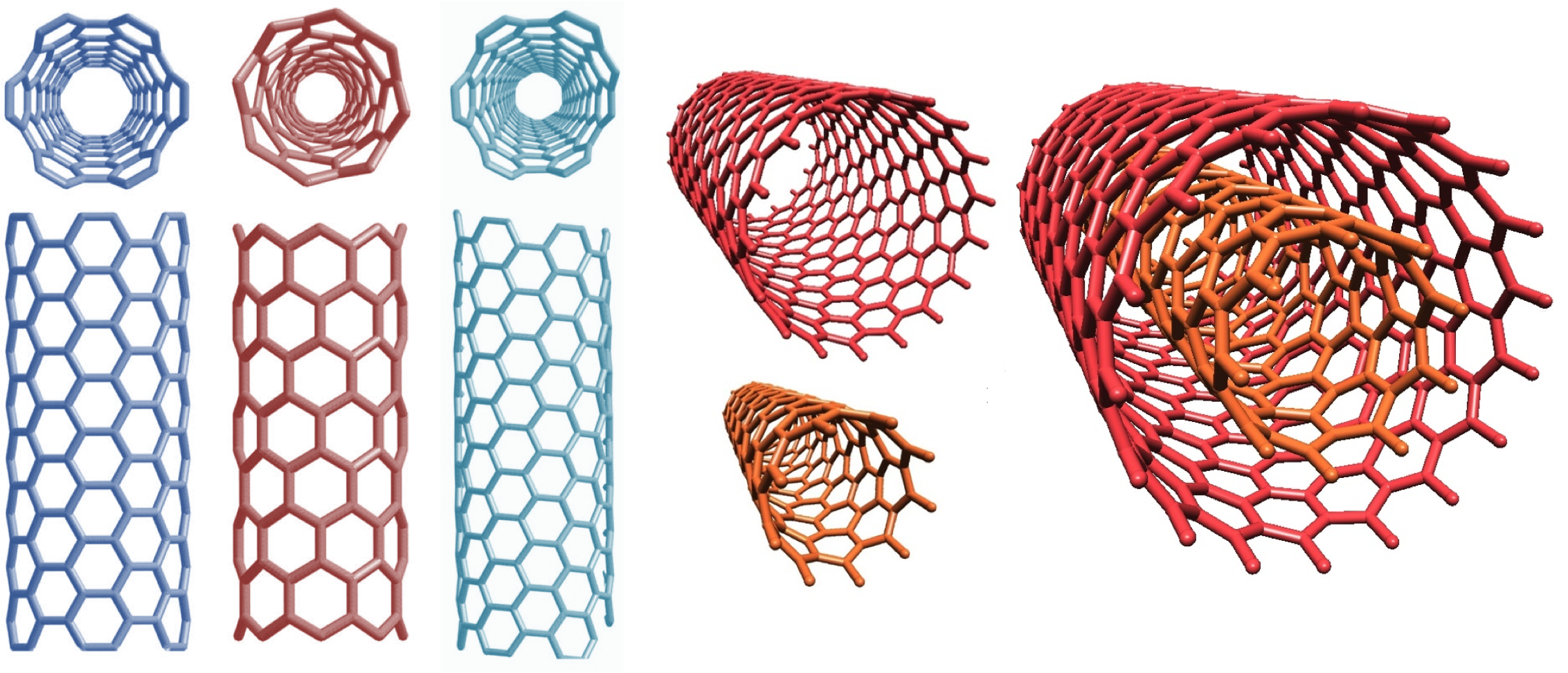 A Primer On Carbon Nanotubes Part 1 Phlebas